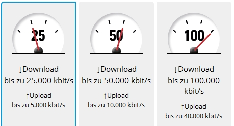 NetCologne Speed